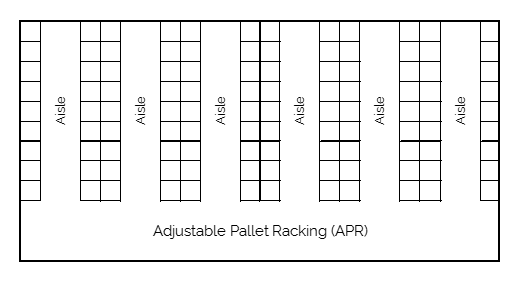 Adjustable pallet racking (APR)