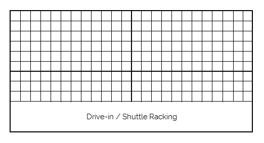 Drive-in / shuttle racking