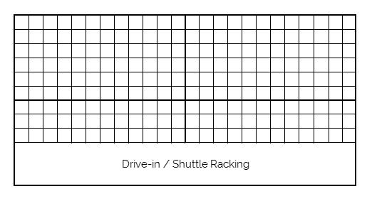 Drive-in / shuttle racking